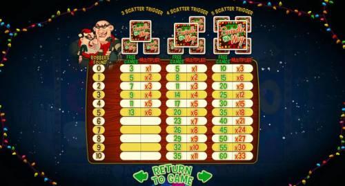 Swindle All the Way review on Big Bonus Slots