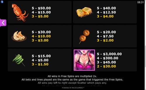 Tasty Street Big Bonus Slots Low value game symbols paytable