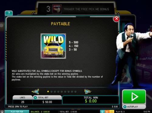 Taxi Big Bonus Slots Wild symbols is represented by a taxi cab and substitutes for all symbols except for bonus symbols.