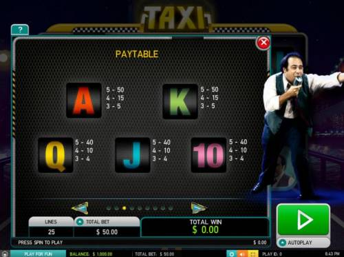 Taxi Big Bonus Slots Low value game symbols paytable - symbols include Ace, King, Queen, Jack and Ten