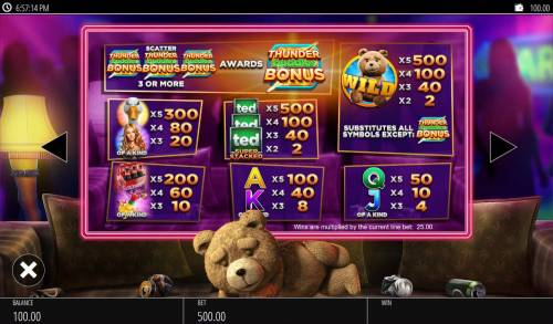 Ted Big Bonus Slots Slot game symbols paytable.