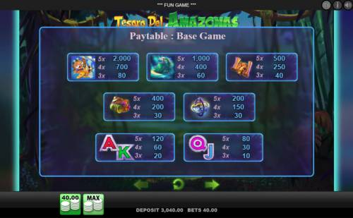 Tesoro Del Amazonas review on Big Bonus Slots