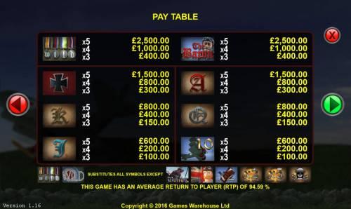 The Baron Big Bonus Slots Paytable