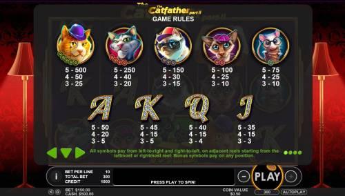 The Catfather part II Big Bonus Slots Slot game symbols paytable featuring feline inspired icons.
