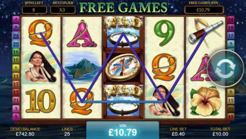 The Discovery review on Big Bonus Slots