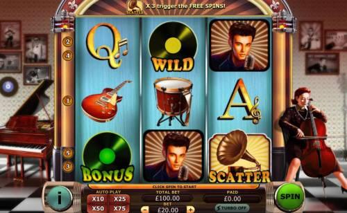 The Glorious 50s review on Big Bonus Slots