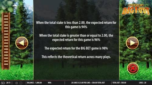The Legend of Big Foot Big Bonus Slots Theoretical Return To Player (RTP)