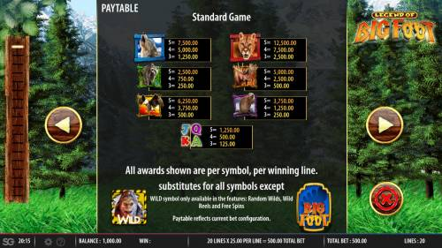 The Legend of Big Foot Big Bonus Slots Paytable