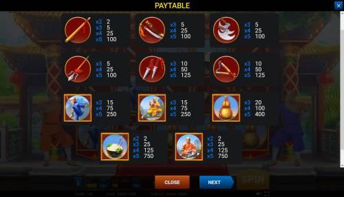 The Legend of Shaolin Big Bonus Slots Paytable