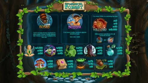 The Magical Forest Big Bonus Slots Paytable