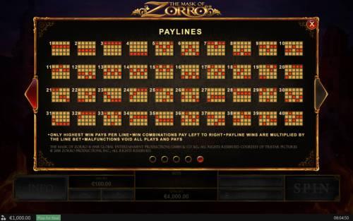The Mask of Zorro review on Big Bonus Slots