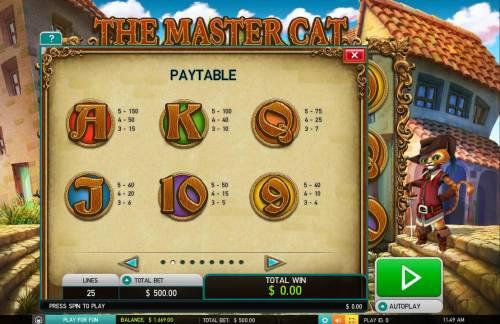 The Master Cat Big Bonus Slots Low value game symbols paytable