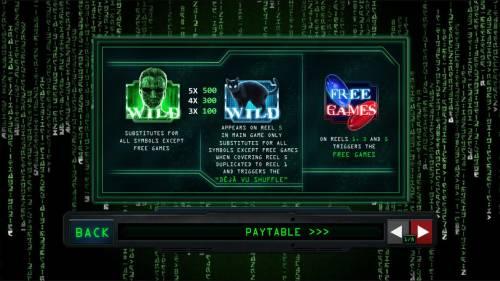 The Matrix Big Bonus Slots Wild and Scatter Symbols Rules and Pays