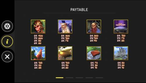 The Monkey King Big Bonus Slots Paytable