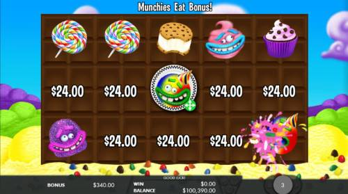 The Munchies review on Big Bonus Slots