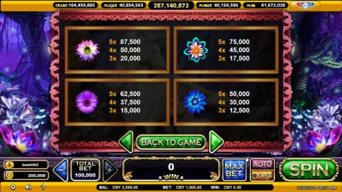 The Mythical Unicorn Big Bonus Slots Low Value Symbols