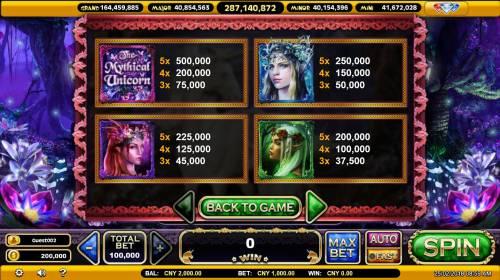 The Mythical Unicorn Big Bonus Slots High Value Symbols