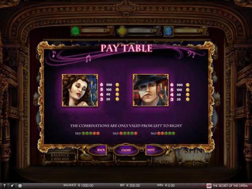 The Secret of the Opera review on Big Bonus Slots