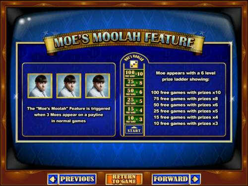 The Three Stooges II Big Bonus Slots Moes Moolah Feature is triggered when 3 Moes appear on a payline in normal games.