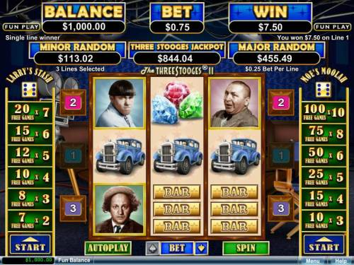 The Three Stooges II Big Bonus Slots A winning Three of a Kind triggers a 10x line bet win.