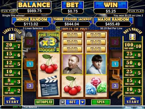 The Three Stooges II Big Bonus Slots Wild x3 multiplier triggers a winning three of a kind gold bars.