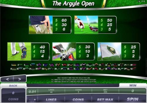 The Argyle Open Big Bonus Slots Slot game symbols paytable and payline diagrams