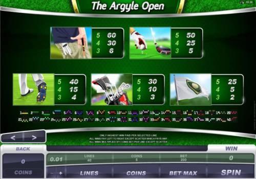 The Argyle Open review on Big Bonus Slots