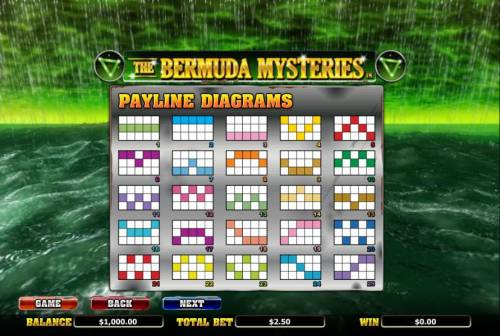 The Bermuda Mysteries review on Big Bonus Slots