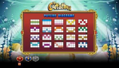 The Codfather review on Big Bonus Slots