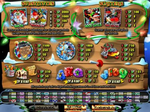 The Elf Wars review on Big Bonus Slots