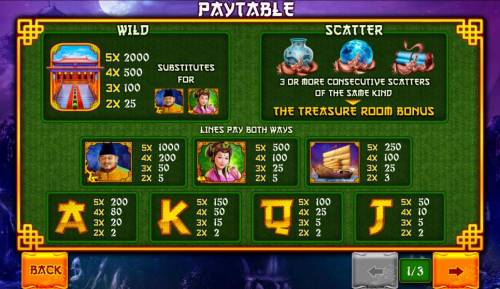 The Great Ming Empire review on Big Bonus Slots