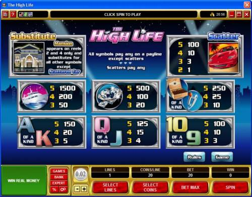 The High Life review on Big Bonus Slots