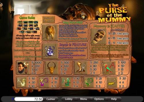 The Purse of the Mummy review on Big Bonus Slots
