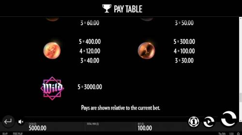 The Rift review on Big Bonus Slots