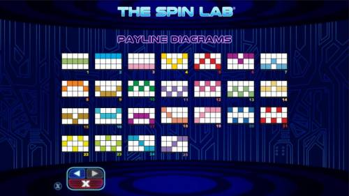 The Spin Lab review on Big Bonus Slots