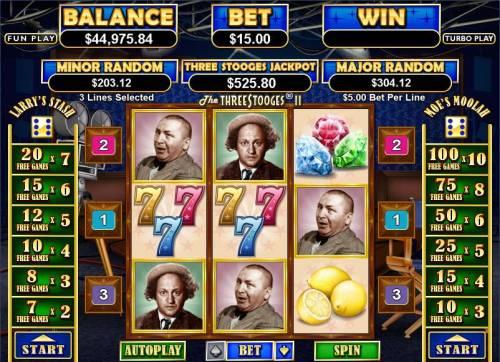 The Three Stooges II review on Big Bonus Slots