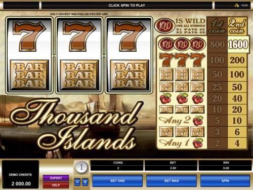 Thousand Islands review on Big Bonus Slots