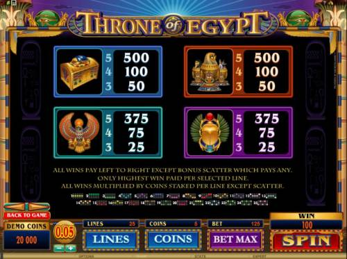 Throne of Egypt Big Bonus Slots paytable continued and 25 pay line configurations