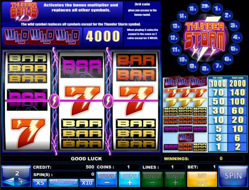 Thunder Storm review on Big Bonus Slots