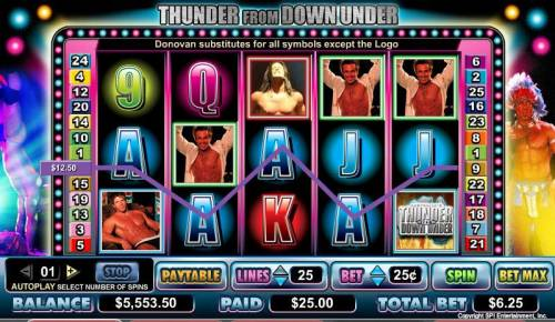 Thunder from Down Under review on Big Bonus Slots