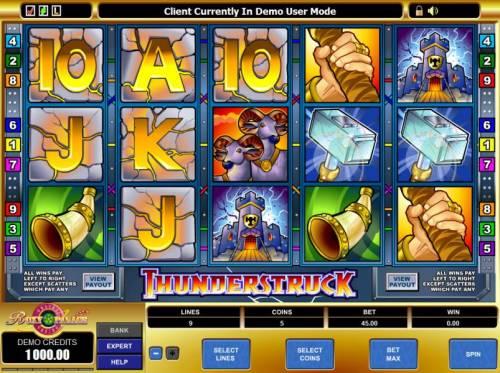 Thunderstruck review on Big Bonus Slots