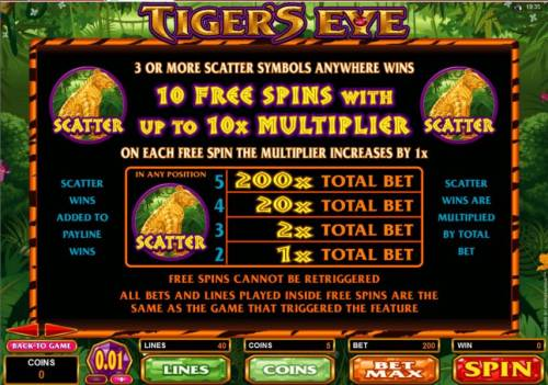 Tiger's Eye review on Big Bonus Slots