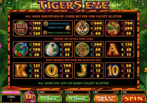Tiger's Eye review on Big Bonus Slots
