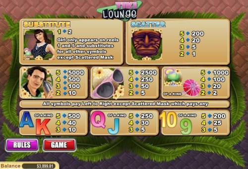 Tiki Lounge review on Big Bonus Slots