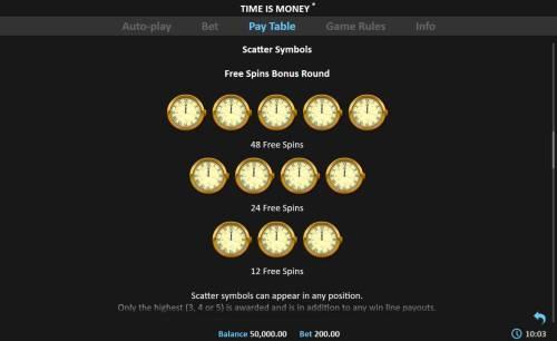 Time is Money review on Big Bonus Slots