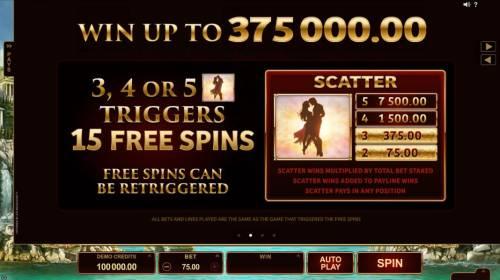 Titans of the Sun - Hyperion review on Big Bonus Slots