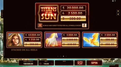 Titans of the Sun - Theia review on Big Bonus Slots