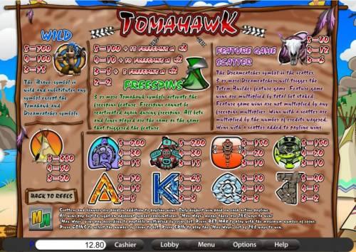 Tomahawk review on Big Bonus Slots