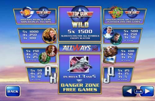 Top Gun Big Bonus Slots Slot game symbols paytable - High value symbols include Charlie, Goose and Iceman