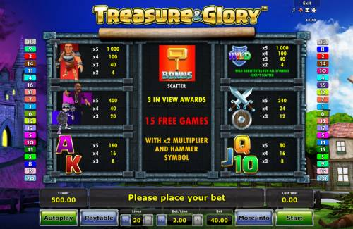 Treasure & Glory review on Big Bonus Slots